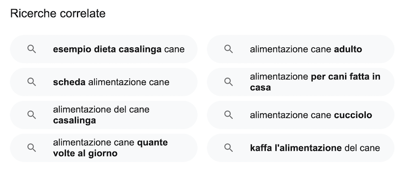 Ricerche correlate