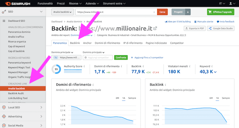 backlink semrush