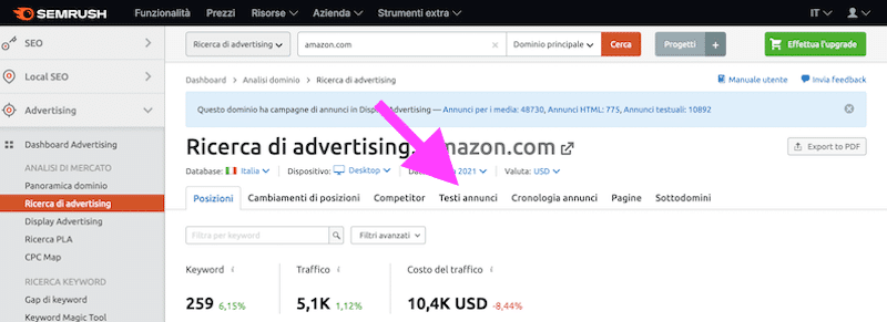 testi annunci advertising semrush